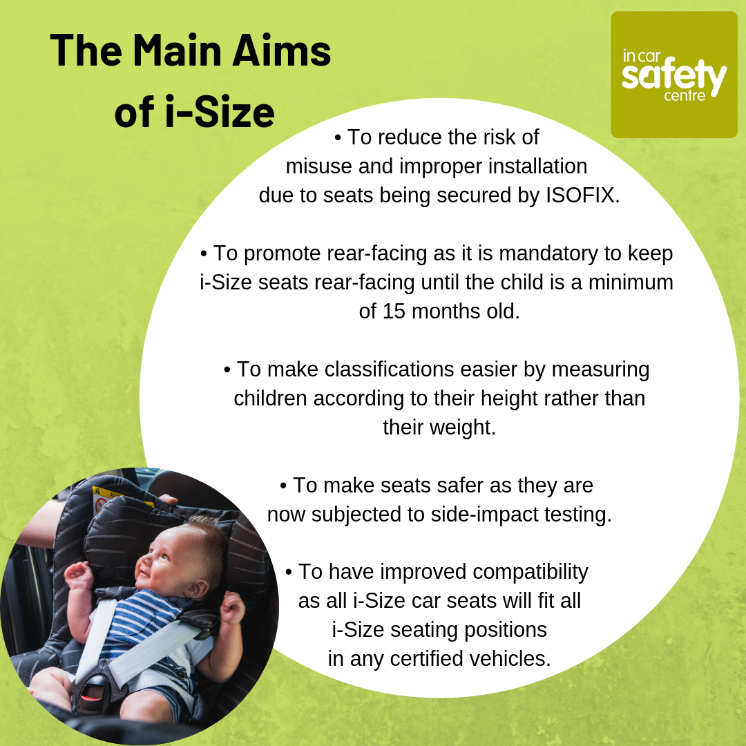 The Main Aims of I Size