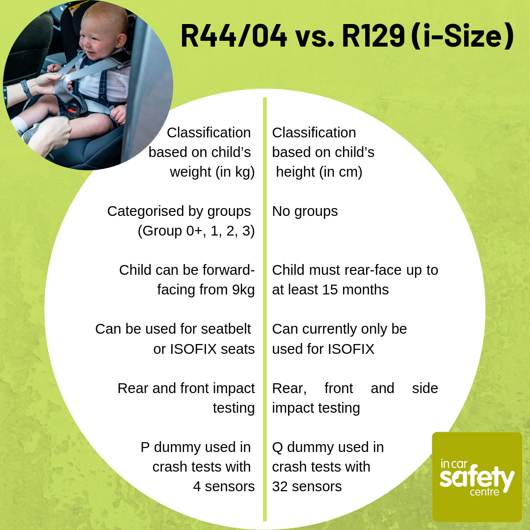 Awesome What Is I Size Car Seat Regulations Explained In Car Creativecarmelina Interior Chair Design Creativecarmelinacom